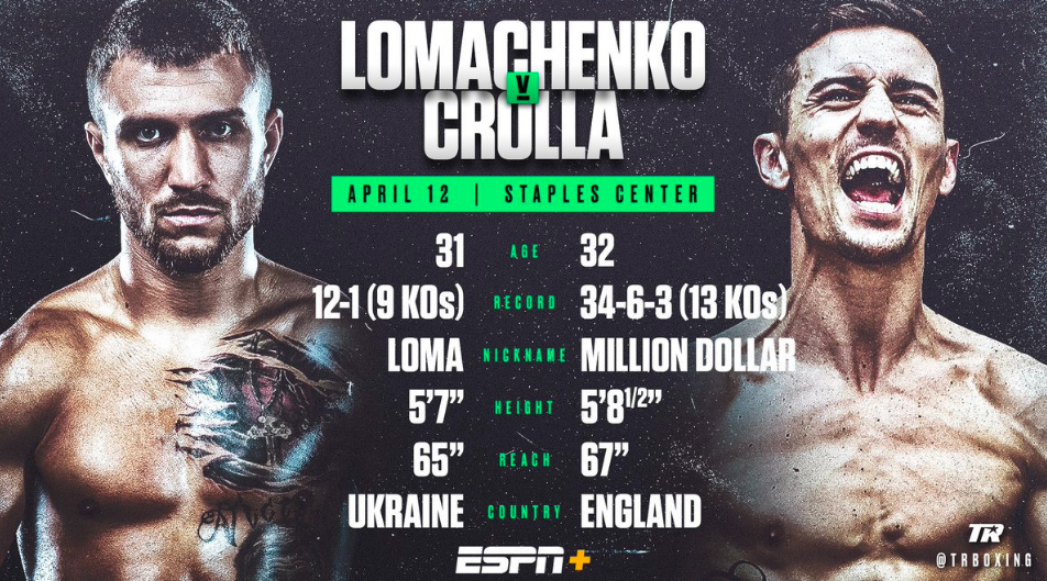 loma crolla betting odds