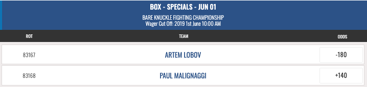 BKFC Betting Odds