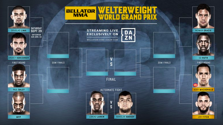 welterweight grand prix beting odds