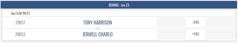 Harrison Charlo 2 Rematch Betting Odds