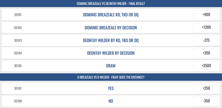 Breazeale Wilder Betting Odds