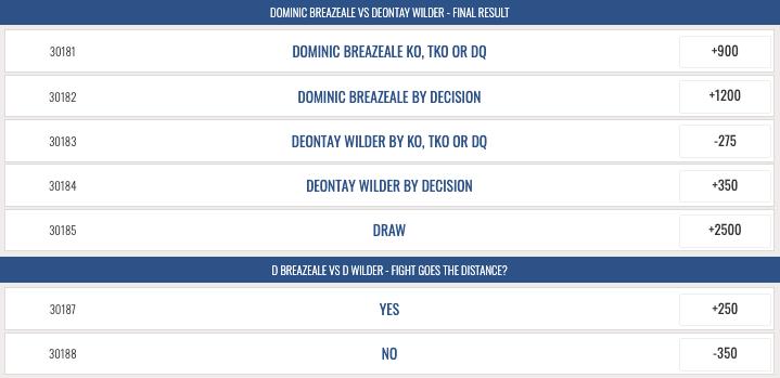 Breazeale Wilder Betting Odds